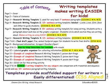 Animal Research Writing Templates