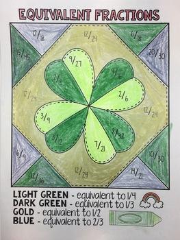 St. Patricks Day Fraction Math Activity