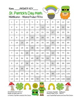 """St. Patrick's Day Math"" Multiplication Fill Ins #1 Easy(blackline&color)"