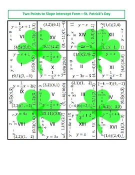 St. Patrick's Day Math Puzzle -Two Points to Slope Intercept Form