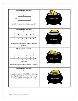 St. Patrick's Day Math Review Game