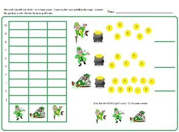 St. Patrick's Day:  Morning Bell Work, Graphing, Alphabet, Numbers, Worksheets