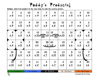 St. Patrick's Day Multiplication Hidden Picture, 3 levels
