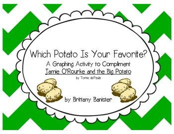 St. Patrick's Day Potato Graph