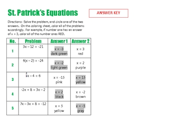 St. Patricks Day - Solving 2 Step Equation Practice -Coloring Activity