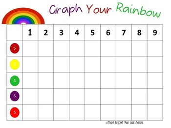 St Patricks Day Sort, Count and Graph