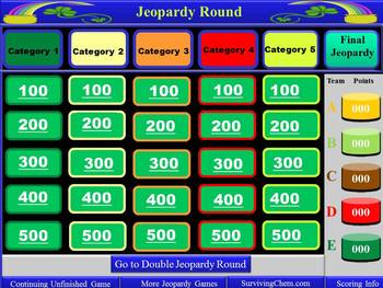 St patricks day theme interactive 2 rounds jeopardy template w st patricks day theme interactive 2 rounds jeopardy template w scoreboard maxwellsz