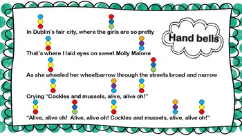 St Patricks Double-Sided Music Activity: Cockles and Mussels/Molly Malone