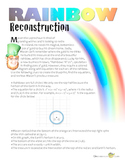 St. Patty's Day Rainbow Reconstruction: Circle Equations and Quadratic Systems