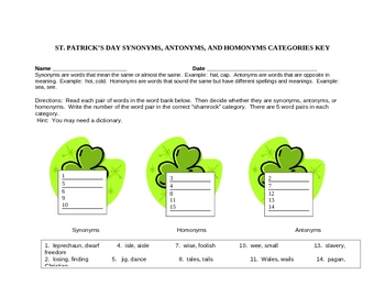 St.Patrick's Day Synonyms, Antonyms, and Homonyms