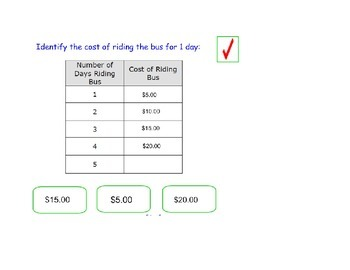 Life Skills Algebra 1 C Level 2 Multiplication; Completing a Chart