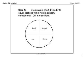 Staar Alt Algebra 1D Level 1 Activity Suggestion