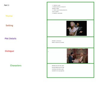 Life Skills English II A Level 2 Structural Elements of Drama