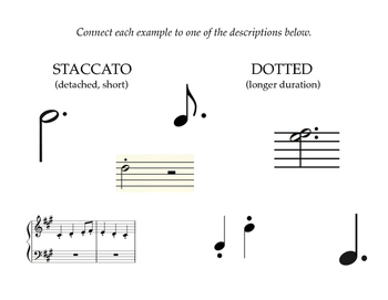 Staccato Notes vs. Dotted Notes
