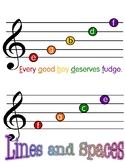 Staff Lines and spaces poster treble clef notes