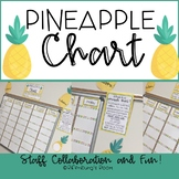 Staff Pineapple Chart - Staff Collaboration - Pineapple Chart