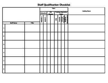 Staff Qualification Checklist
