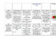 Stage 1 Mathematics Unit of Work: Fraction Fun!