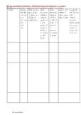 Stage 1 Maths Syllabus Aligned Checklists
