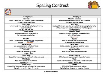 Stage 1 - Spelling Contracts!