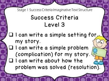 Stage 1 Success Criteria Imaginative Text Structure
