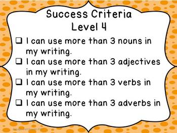 Stage 1 Success Criteria for Imaginative Texts - Vocabulary