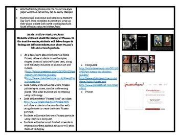 Term 2 Stage 2 Artist Study Program Picasso 2014