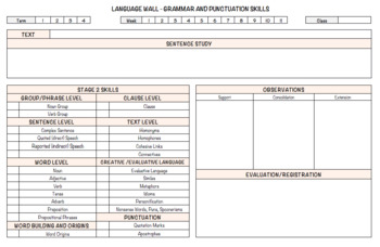 Stage 2 Grammar and Punctuation EDITABLE Program Template