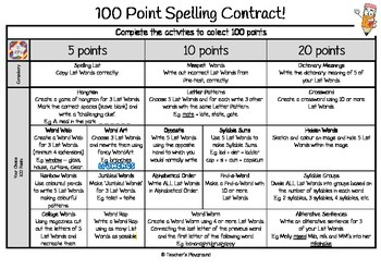 Stage 2 - Spelling Contracts!