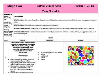 Term 3 Stage 2 Visual Arts Program 2013
