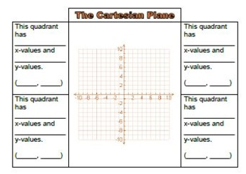 Stage 3 Patterns and Algebra Interactive Notebook Pages - Whole Topic