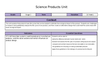 Stage 3 Science Products Unit
