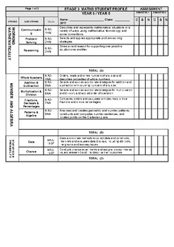 Stage 3 Student Profile Mathematics Tracker