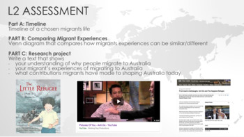 Stage 3: We Are Australian - Migration post WW2