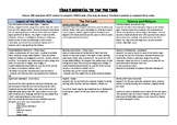Stage 4- Medieval Europe - Tic Tac Toe Portfolio Task (suits Distance Learning)