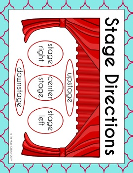 Stage Directions: Anchor Charts