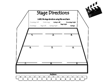 stage directions printable by tickled 2 teach teachers pay teachers. Black Bedroom Furniture Sets. Home Design Ideas
