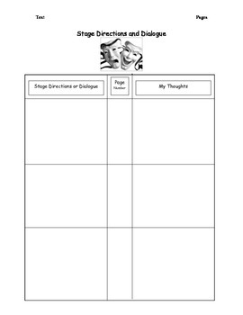 Stage Directions and Dialogue Graphic Organizer