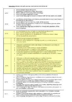 Stage One Literacy Progressions Aligned with Australian Curriculuum