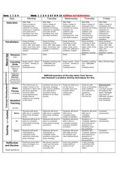 Stage One Numeracy Program