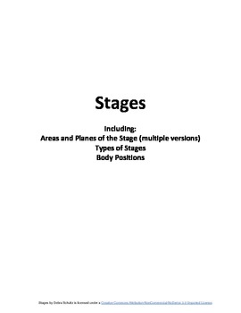 Stages--Areas and Planes, Types, and Body Positions