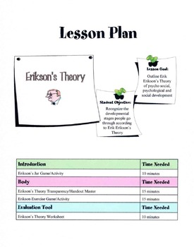 Stages Of Erikson's Theory Of Development Lesson