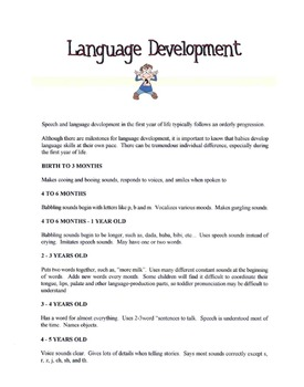 Stages Of Language Development Lesson