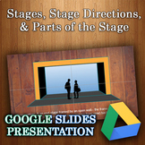 Stages, Stage Directions, and Parts of the Stage Presentation