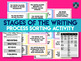 Stages/Steps of the Writing Process Minilesson