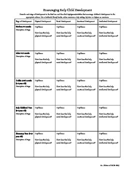 Stages of Child Development Chart