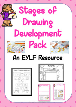 Stages of Drawing Development EYLF Resource Pack