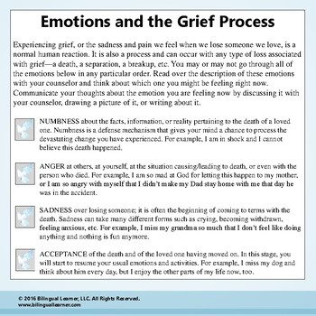 Stages of Grief Activity (from Cope Into Hope Grief Counseling Guide)