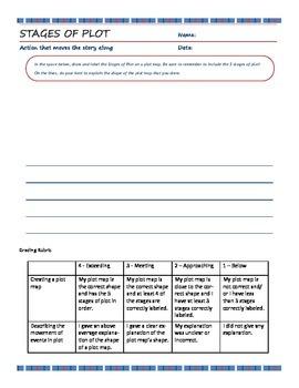 Stages of Plot Quiz