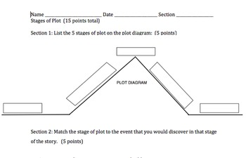 Plot quiz teaching resources teachers pay teachers stages of plot quiz stages of plot quiz ccuart Images